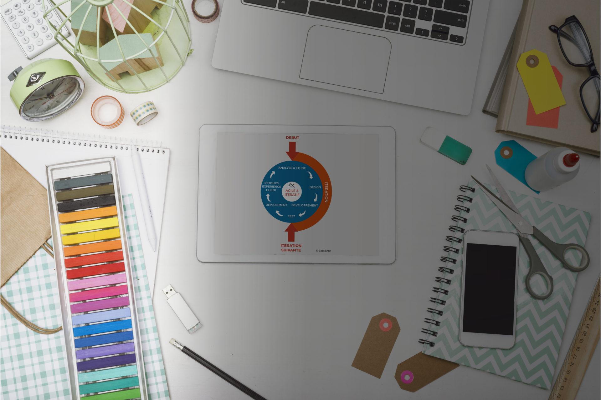 méthodologie approche Agile et démarche de création d'une solution
