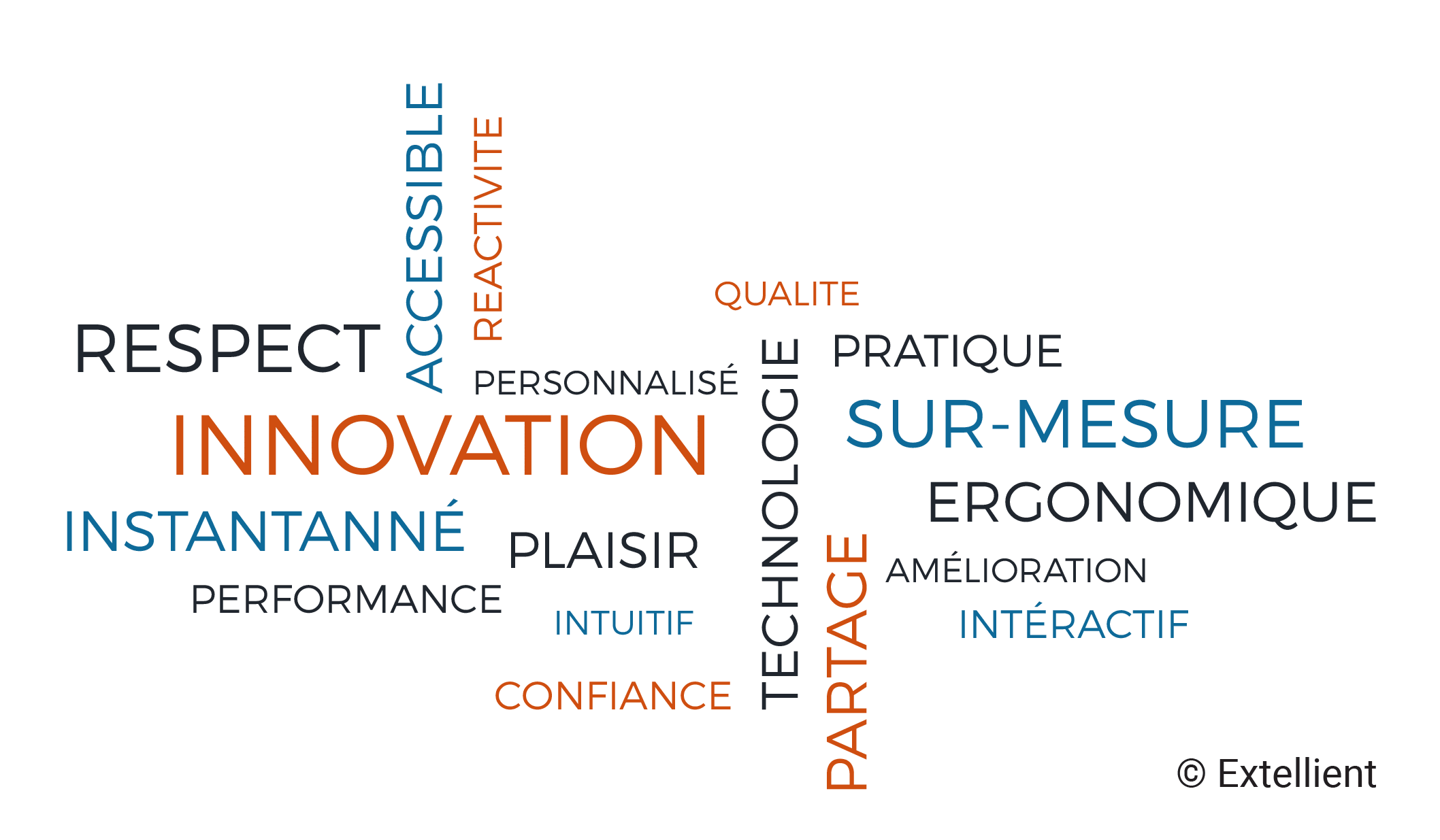 conseil et création de solutions digitales