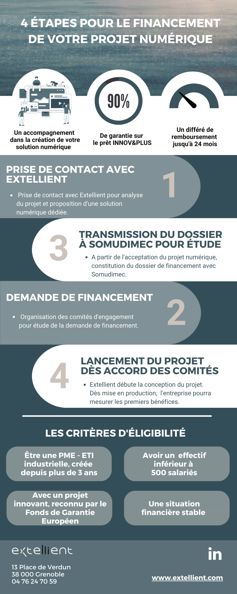 Infographie Somudimec